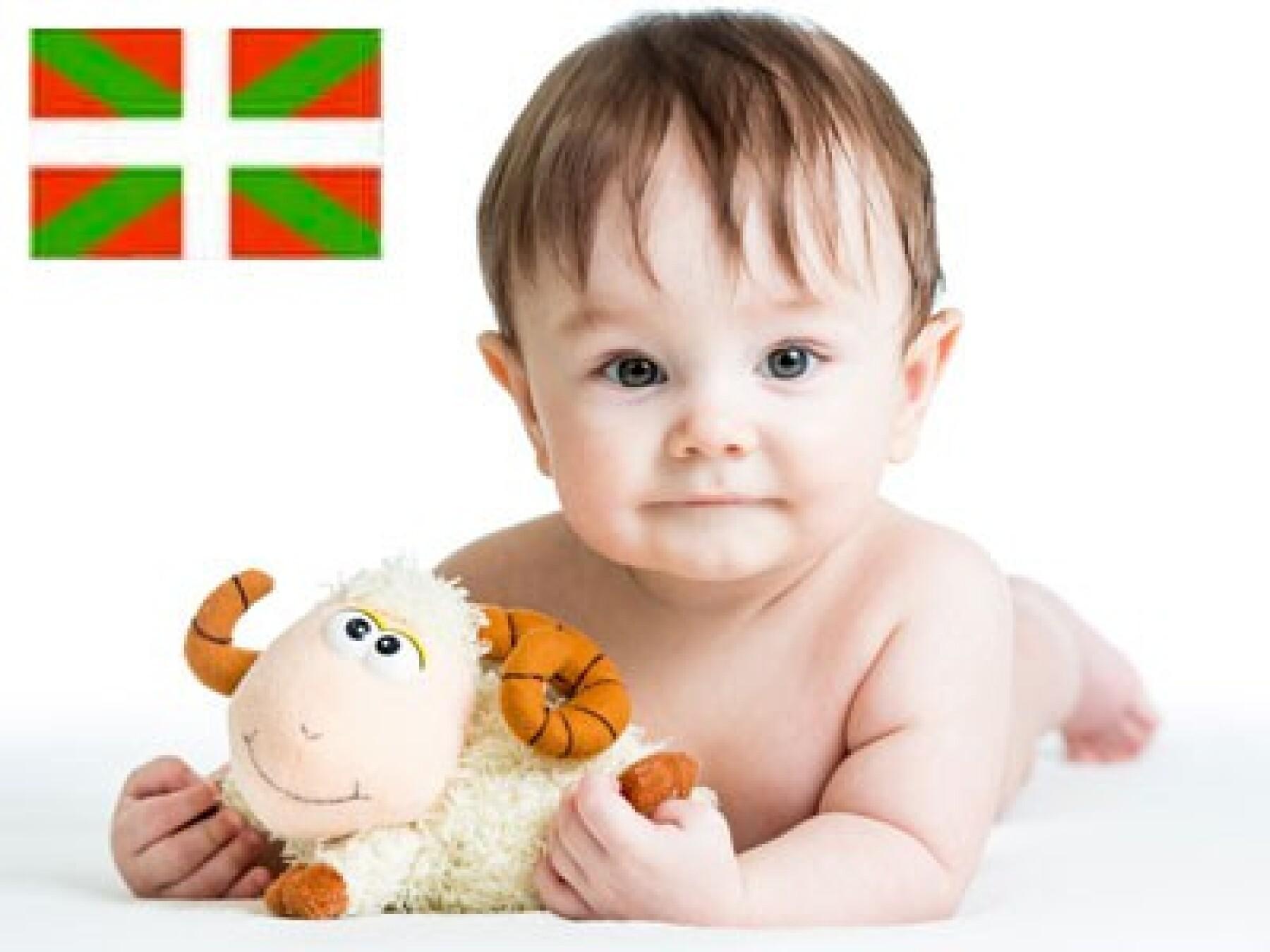 prénoms pays basque
