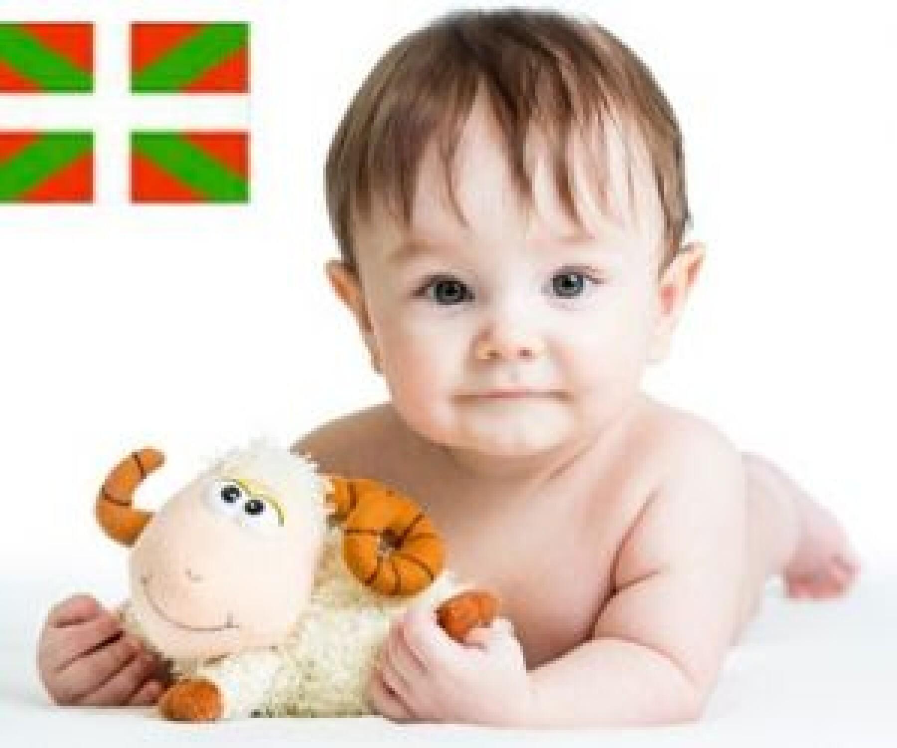 prénoms basques